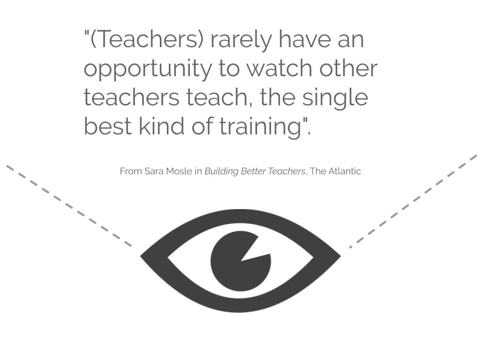 """Image of an eye with text: """"(Teachers) rarely have an opportunity to watch other teachers teach, the single best kind of training."""" Sara Mosle, Building Better Teachers, The Atlantic, September 2014."""